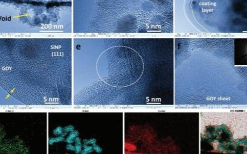 低温生长下全碳石墨炔改进硅负极锂离子存储性能的技...