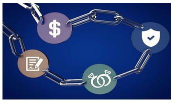 区块链、虚拟货币等有什么新的诈骗形式