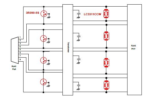千兆网口RJ45室外防雷保护方案详细说明