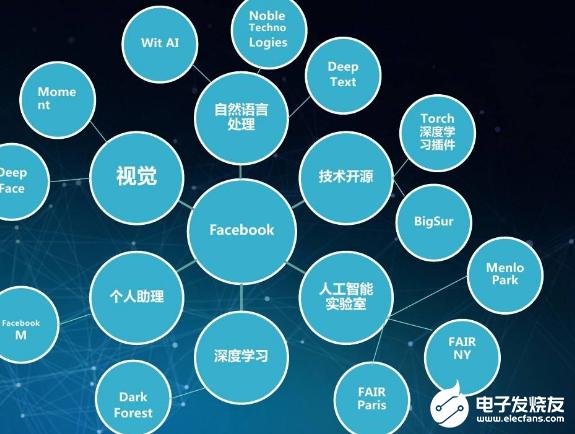 山东省人工智能领域首个产业创新中心 也是青岛首个...