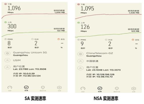 广东联通成功完成了基于大区架构组网的5G云化核心...