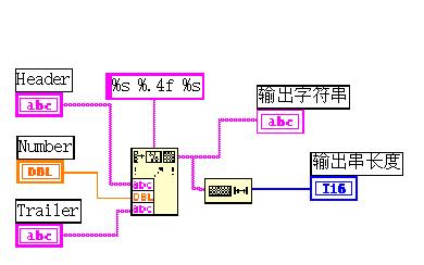 LabVIEW的字符串和文件IO的詳細資料說明