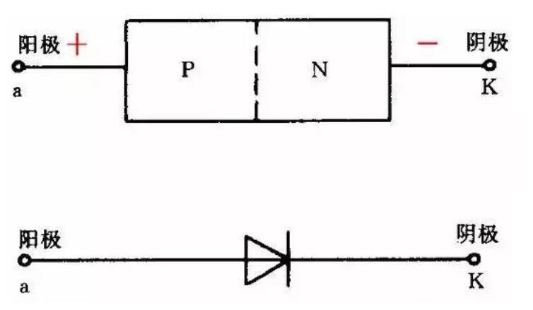晶体二极管正负极判断_晶体二极管图形符号