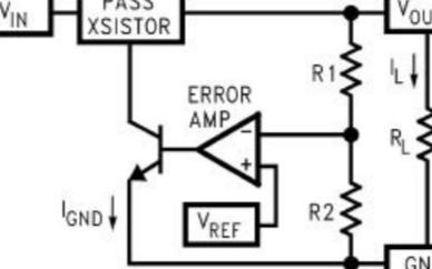 LDO电源管理模块在数字模拟射频系统中的应用