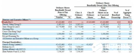 亿航智能赴美IPO 依旧具有很大的风险