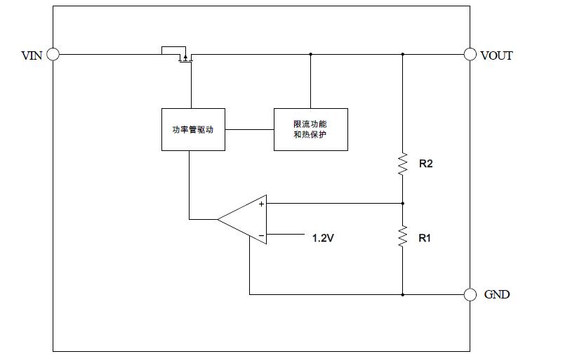 MST53XX系列低压差线性稳压器的数据手册免费下载