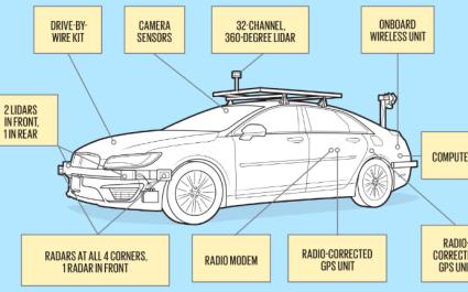 Mcity实施了增强现实环境 助力首个自动驾驶汽车全尺寸试验台建设
