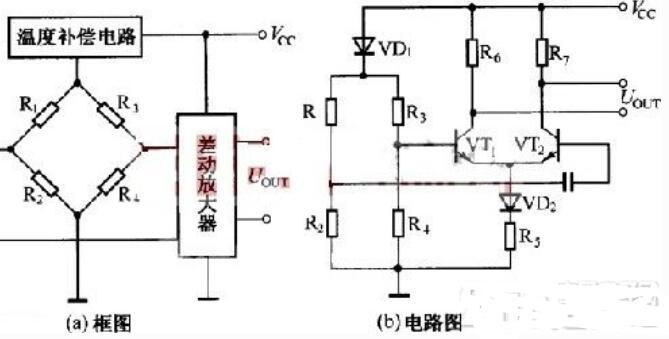 壓阻式壓力傳感器電路說明