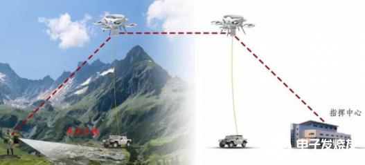 系留無人機將無人機和綜合纜繩結合 可以通過光電綜合纜繩傳輸電能
