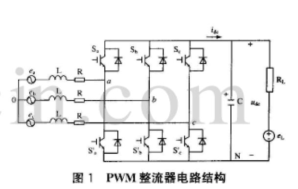 如何设计具有前馈解耦控制的PWM整流器双闭环控制系统及仿真资料说明