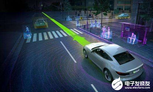 自动驾驶将改变未来出行格局 解决交通中遇到的问题