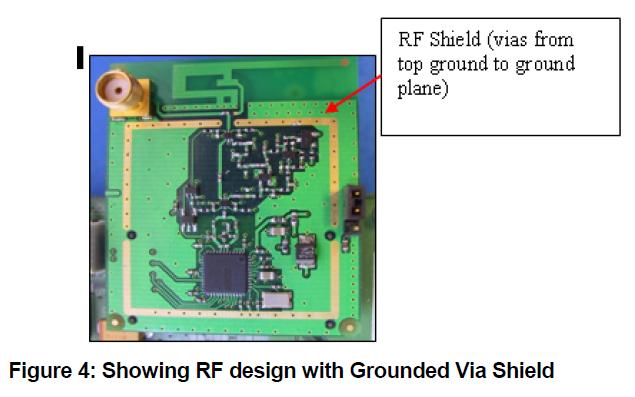 低功耗射频设计的版图评审技术的详细资料说明