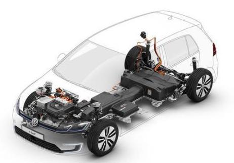 电动汽车冬季行车难,有何省电技巧