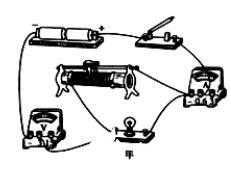 小灯泡电阻的测量方法