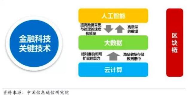 http://www.reviewcode.cn/jiagousheji/102374.html