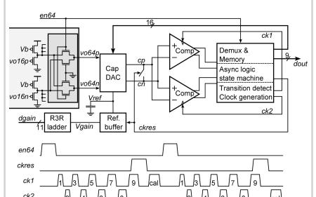 数字SOI CMOS中的交织SAR模数转换器资料免费下载