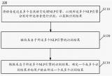 华为语音处理方法的专利揭秘