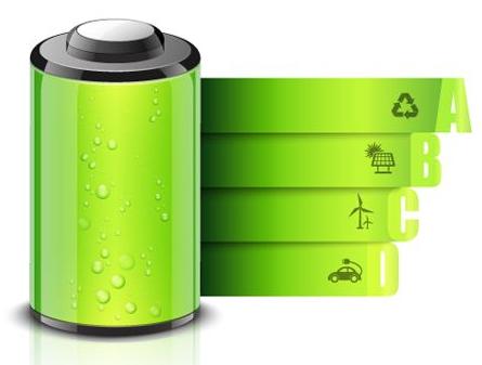 格林美开始向LG化学供应新能源动力电池用高镍三元前驱体产品