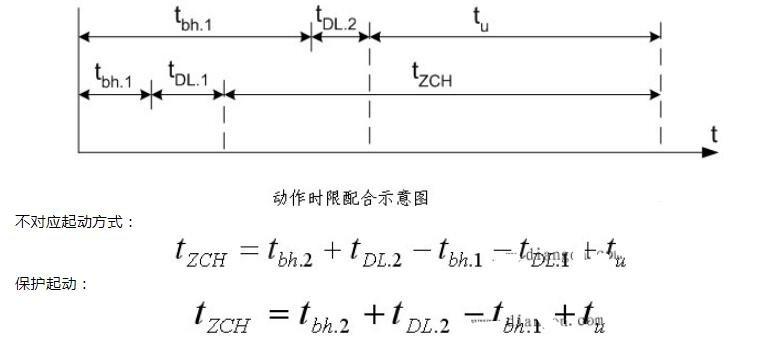 自动重合闸动作时间的整定原则_自动重合闸动作时限的选择原则