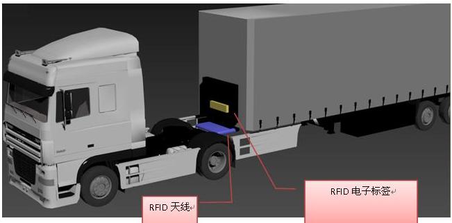 货车车架怎样借助RFID来管理