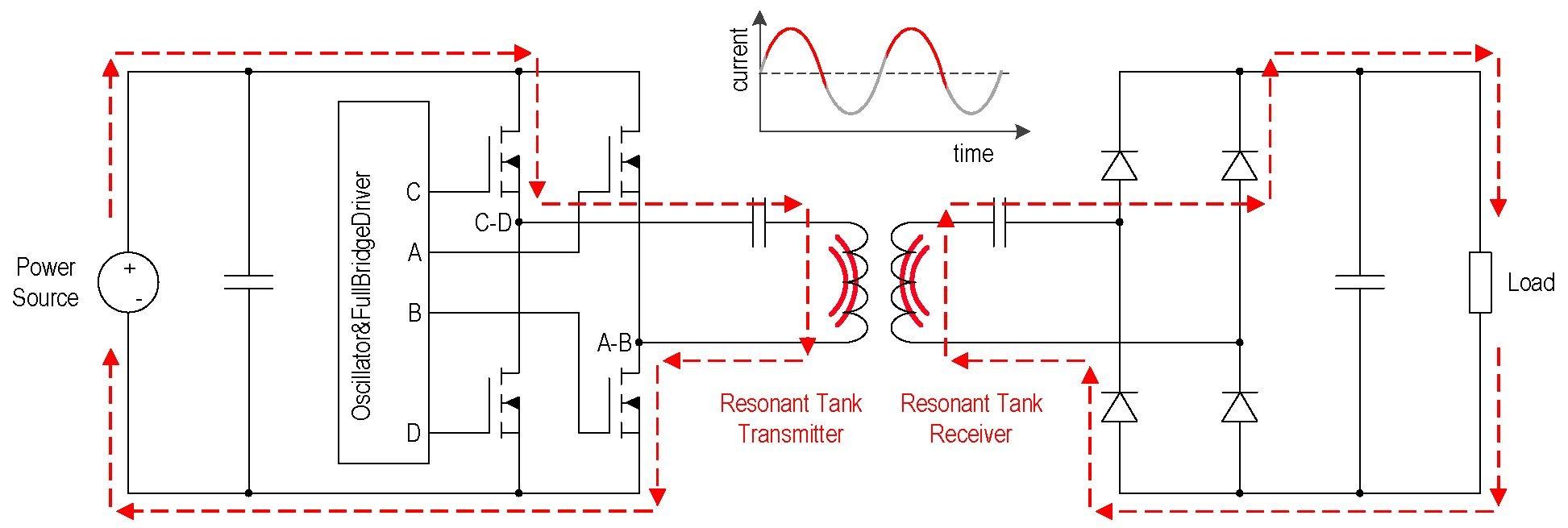 谐振电路中正半波 (ICR/LR) 期间的能量传递原理