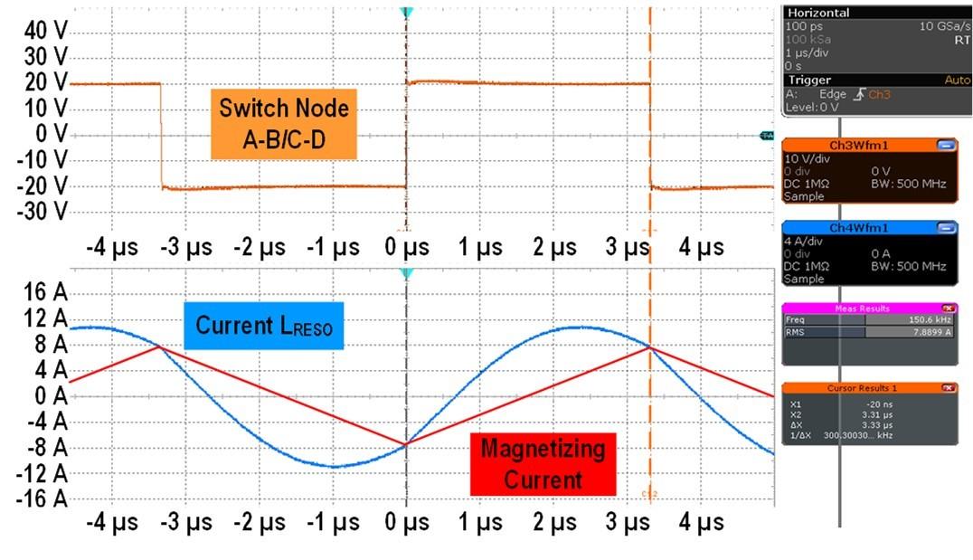 图8:开关频率和磁化电流