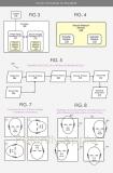 苹果改善Face ID系统的专利,光线不足只有部分人脸也可以识别