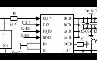 基于电声测试仪的正弦波校准信号源实现设计