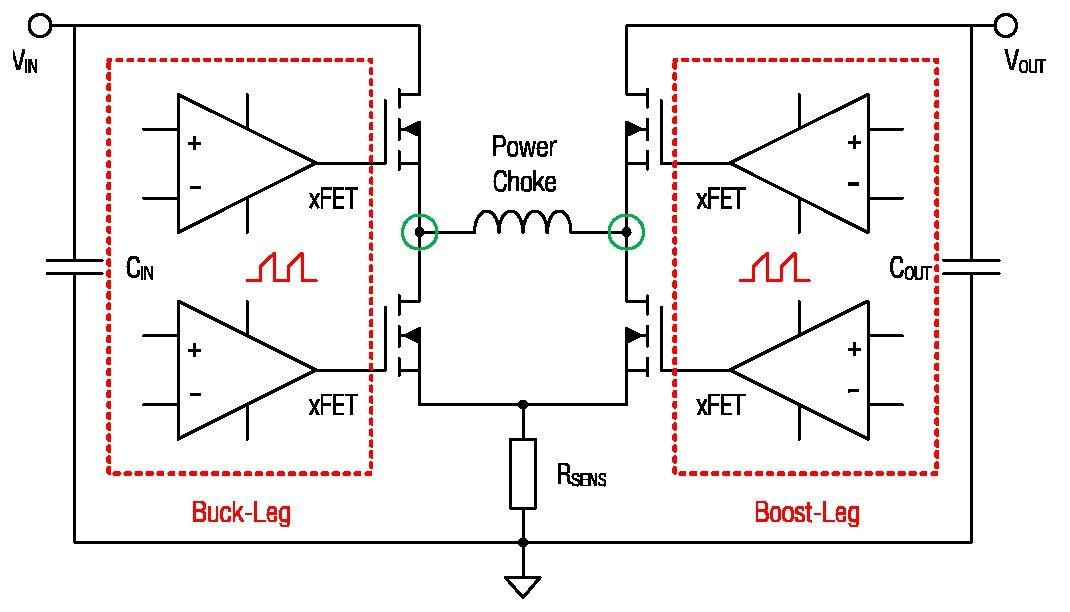 图2:高频 ΔI/Δt 环路和临界ΔU/Δt开关节点电路图,具体取决于转换器工作模式。