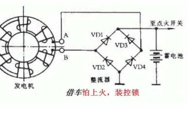 整流器的原理是怎么样的有哪些维修技巧