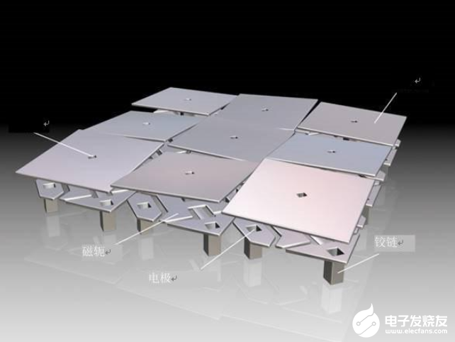 利用TI DLP®技术驱动结构光系统实现箱拣精度