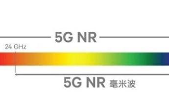 毫米波一定比Sub-6强吗?