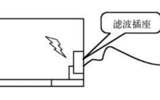 连接器在接口电路与电缆之间的应用