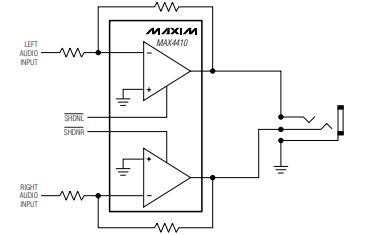 MAX4410立体声耳机驱动器的数据手册免费下载