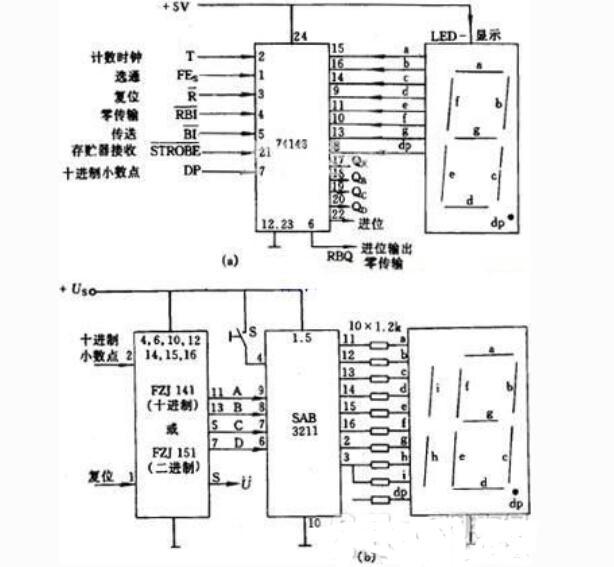 計(ji)數器的LED顯示(shi)電(dian)路