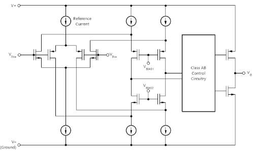 TLV930x系列运算放大器的特性及适用范围