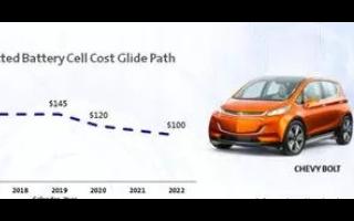 通用和LG共同投资的电池公司你怎么看?