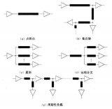 PCB的走线过程中,各个器件之间的拓扑关系
