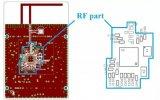 EFR32第二代无线平台布局设计技巧