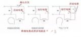 电容启动式/运行式和双电容异步电机的运用方式及用途分析