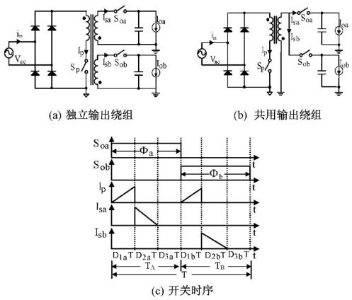 基于双输出单级反激PFC变换器驱动高亮LED的设计