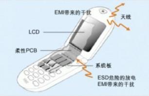 如何抑制手机中的EMI和ESD噪声干扰