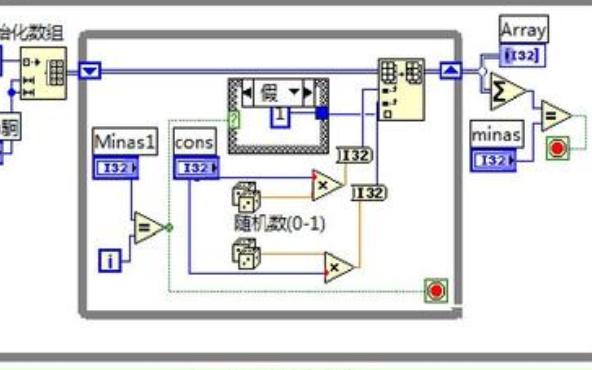 LabVIEW虛擬儀器從入門到測控應用130例PDF電子書免費下載