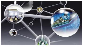 工業物聯網什么排在第一位