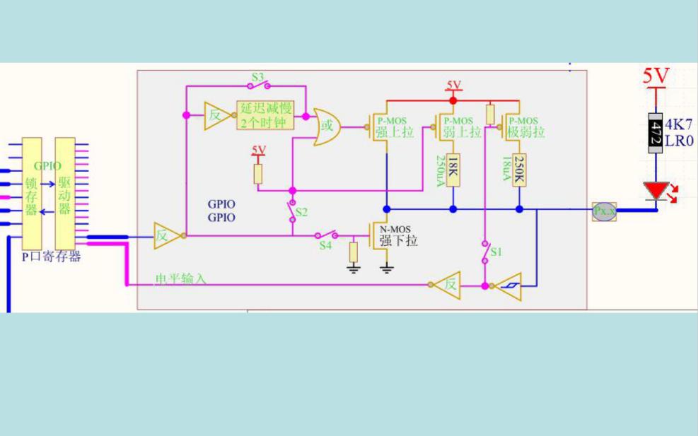 如何使用单片机点亮一个LED