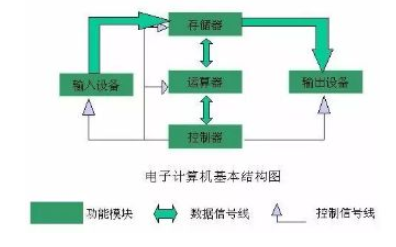 計算機系統結構教程之指令級并行的詳細資料說明