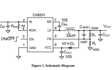 CX8501同步降压DCDC变换器的数据手册免费下载