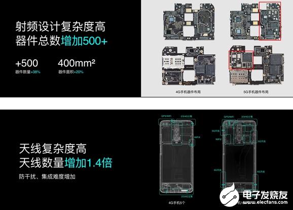 Redmi K30系列正式亮相 全球首发骁龙765G