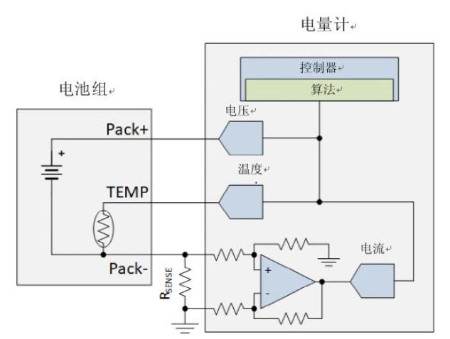 为什么电流和磁传感器对TWS(真无线耳机)的设计...