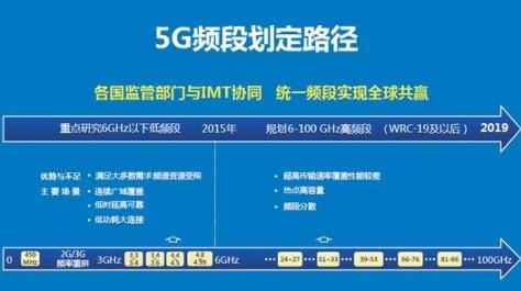 台湾计划发放4.8GHz至4.9GHz频段用于测试5G应用